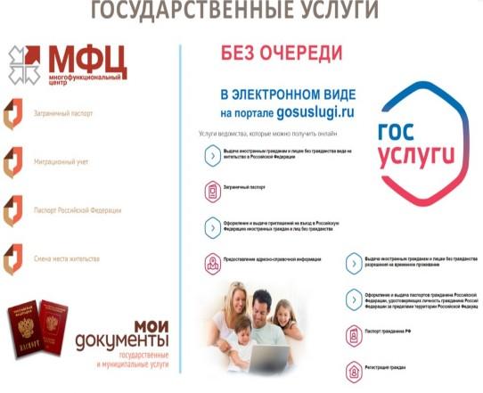 Как оформить загранпаспорт онлайн москва